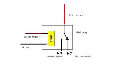 Attached Image: relay mirrors.jpg