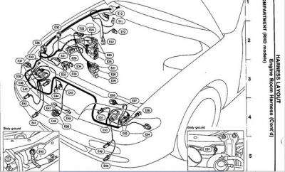 s14 wiring diagram - hardtuned, Wiring diagram