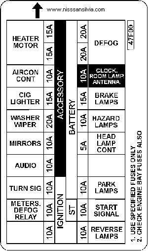 Nissan 200sx S13 Fuse Box Diagram - efcaviation.com