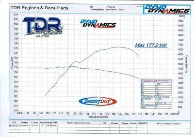 Attached Image: dyno 177kws.jpg