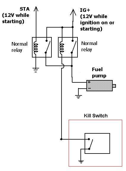 How should I wire my fuel pump Nissan Silvia nissansilviacom