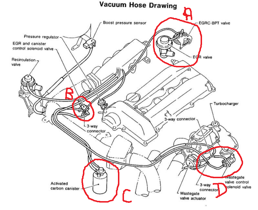 sr20det engine diagram wiring diagram  sr20de engine diagram #14