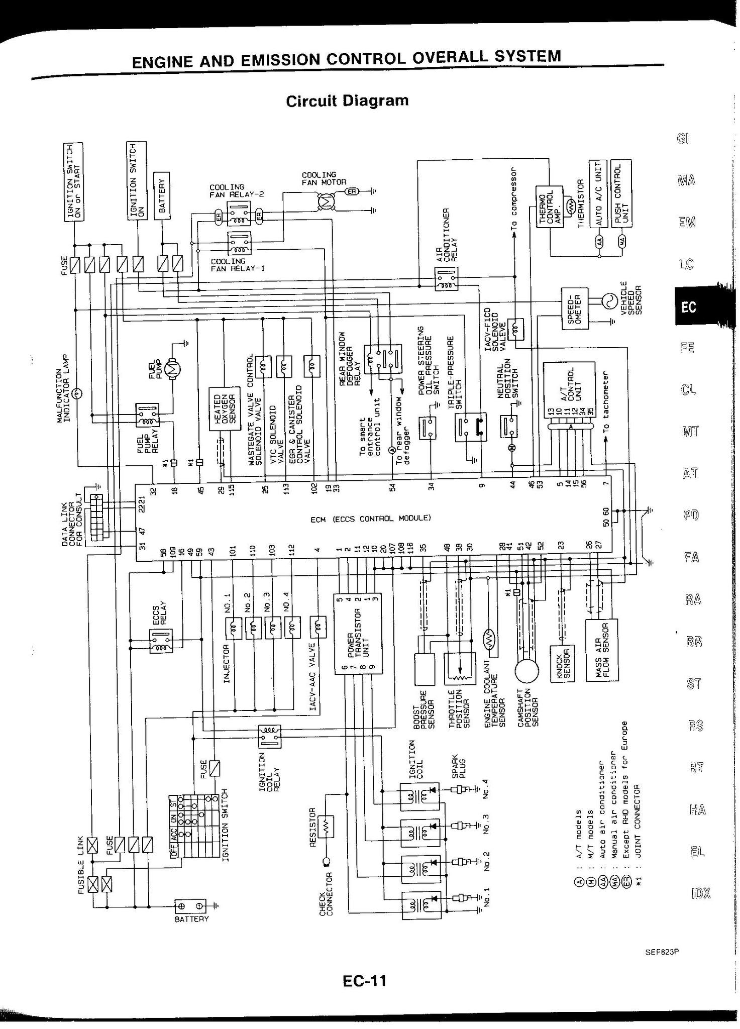 Wiring Diagram Nissan S15 Electrical Diagrams Rx8 Harness Silvia Ignition Somurich Com