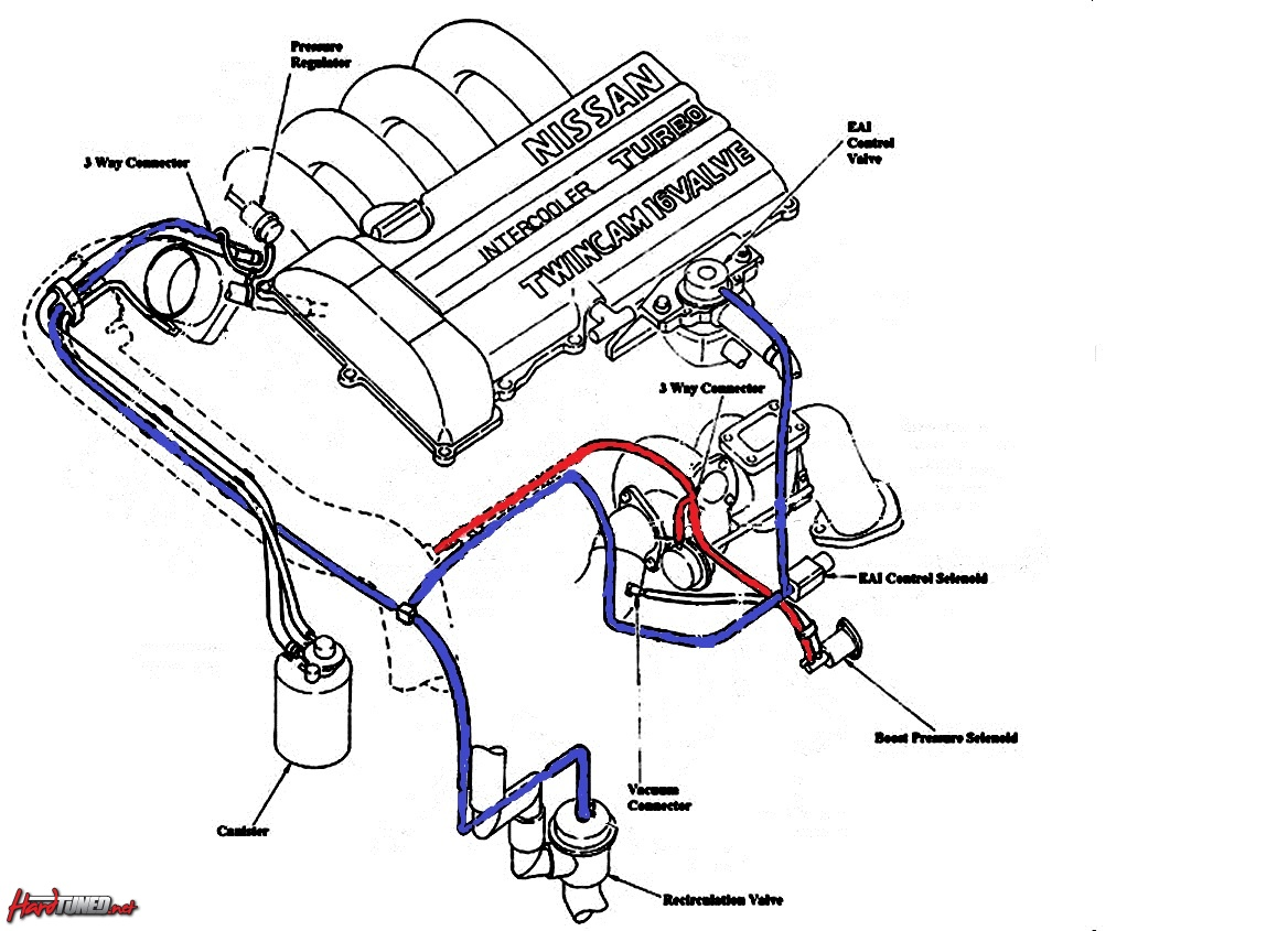 Sr20 Engine Hose Diagram
