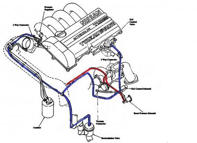 Z31 Ecu Wiring Diagram likewise 89 Nissan 300zx Engine Diagram also Analog Dash Harness 280zx 24013 P7102 together with 1984 Nissan 300zx Stereo Wiring Diagram furthermore Nissan 300z Fairlady Z Electrical System Service And Troubleshooting. on z31 300zx wiring harness