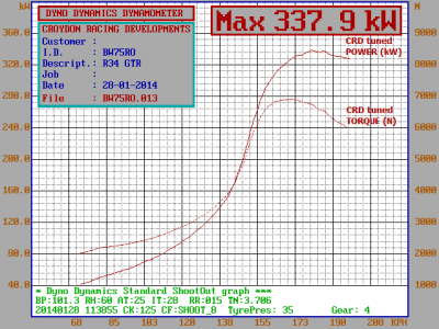 Attached Image: OLD T78 Turbo Dyno.png