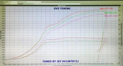 Attached Image: JEZ DYNO 98 and E85.JPG
