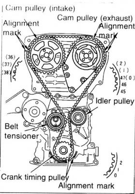 Twto1jmajzmk1 moreover 2002 Rav4 Wiring Diagram in addition Ca18det Engine Diagram further 2jz Standalone Wiring Harness moreover Honda Cb550k Engine Diagram. on 1jz wiring harness and ecu