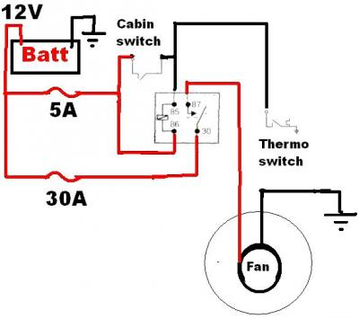 au falcon thermo fan wiring diagram - efcaviation, Wiring diagram