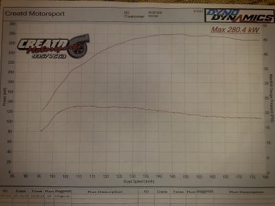 Attached Image: dyno sheet.jpg