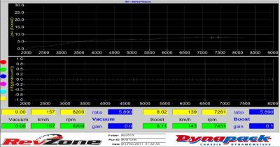 Attached Image: boost graph KZO513.jpg