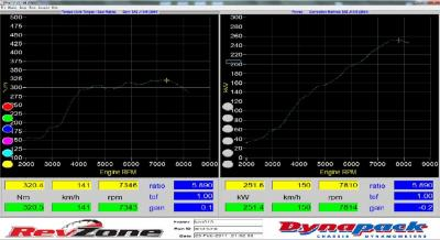 Attached Image: kw an NM graph KZO513.jpg