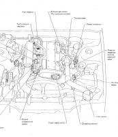 85 Regal Engine Diagram furthermore Volkswagen 1 9 Tdi N75 Valve Wiring Diagram as well 7 3 Turbo Diagram further Index further 1991 Buick Skylark Wiring Diagram. on turbo wastegate location