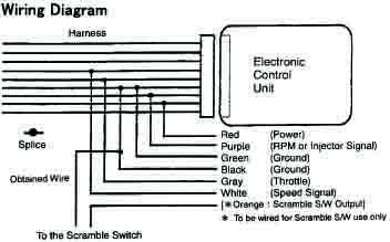apexi avcr wiring diagram online schematic diagram u2022 rh holyoak co Simple Wiring Diagrams Basic Electrical Wiring Diagrams